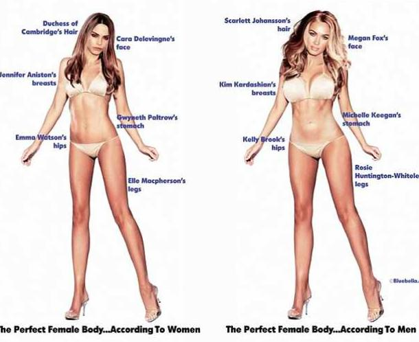 Men and women - which body type is your