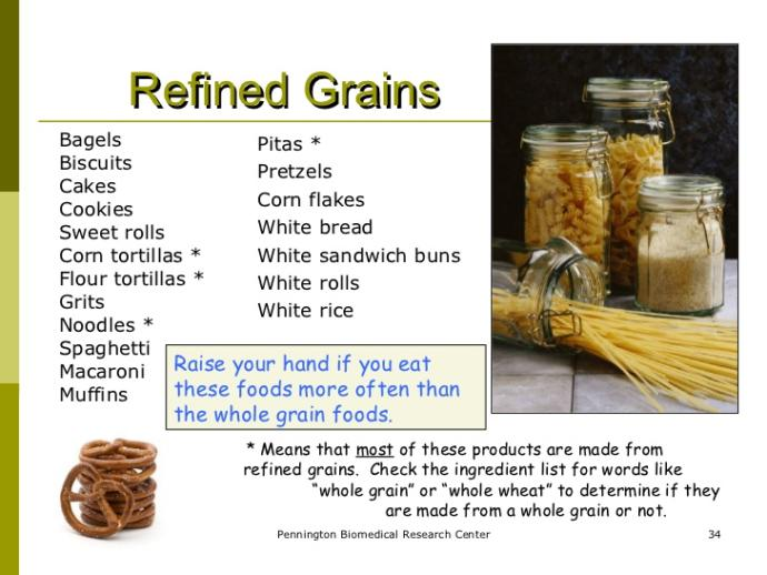 Refined Grains vs Wholegrains: Which do you consume more & why?