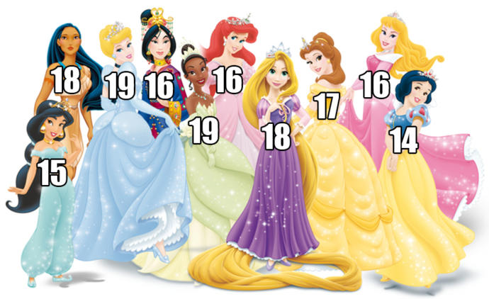 Snow White is 14 years old, not 19... And I've always guessed she was 19. When I was 14, I played with friends. I didn't think on marriage at that age. LOL!