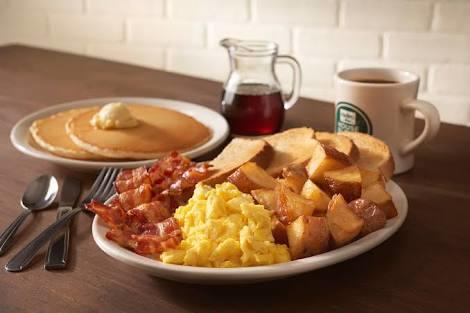 What's your favourite breakfast?