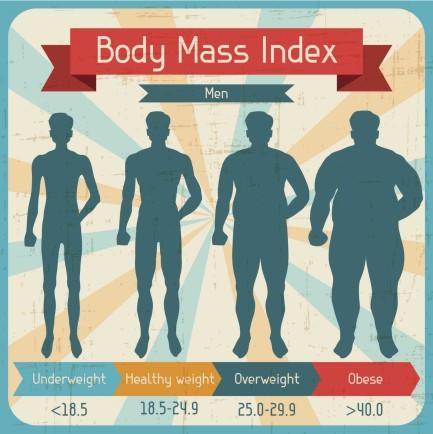 My BMI is 26.5 and body fat percentage is 9 % ... am I overweight?