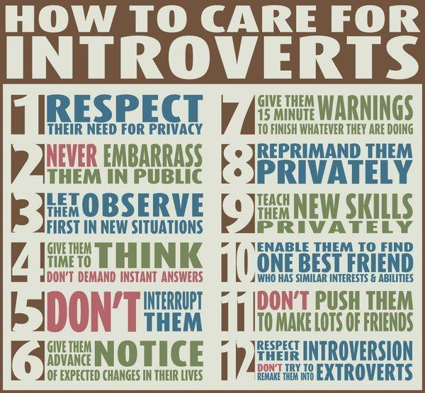 Do you consider yourself as more of an introvert or extrovert?