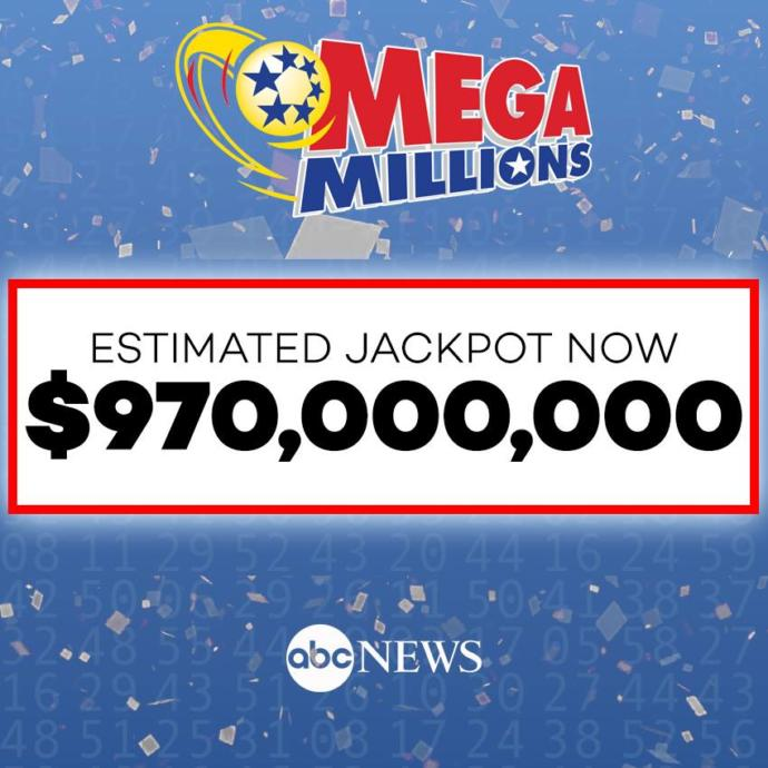 What would you do if you won the almost $1 Billion USD Mega Million Prize?