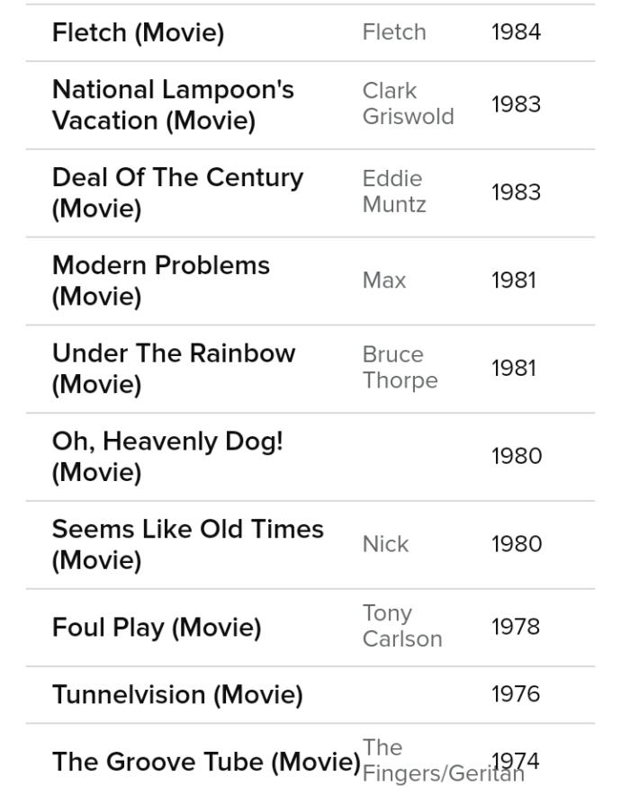 Out of all the movies Chevy Chase has been in which are your favorites?