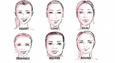 What Face Shape Is Most Attractive Girlsaskguys
