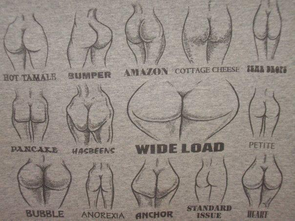 What kind of butt do you have? What is your favorite?