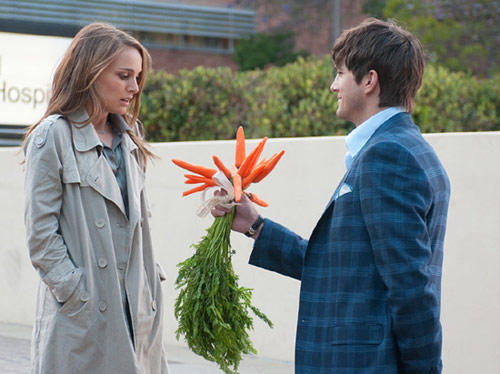 Is giving flowers on a date a good idea?