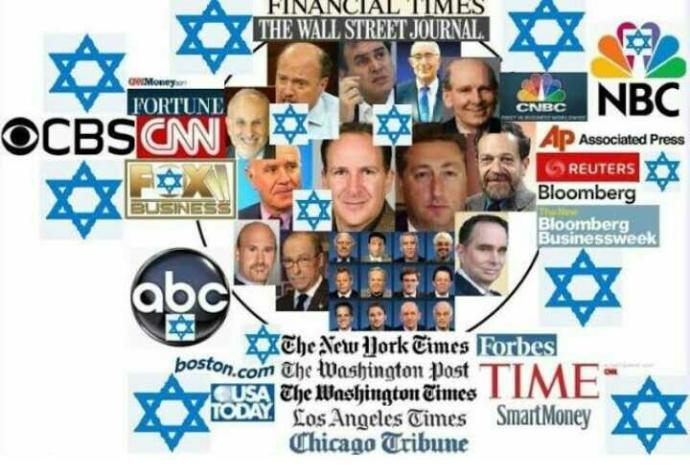 Do Jewish Control The world ? What do right wingers and left wingers believe And what do You believe?