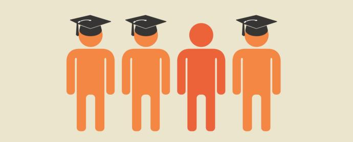 Do you think people without college degrees are jealous of those who have them?