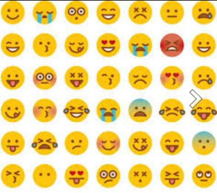 What Emoji Best Matches Your Personality?