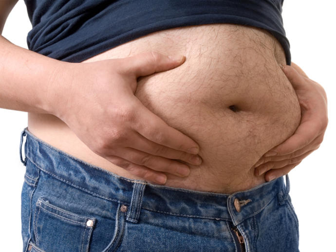 Do you think obesity is a problem in your country?