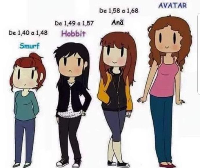 Guys, are you short/tall/avarage and what do you prefer?