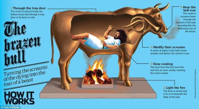 How The Brazen Bull Works