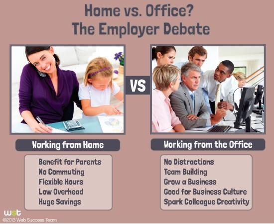 Would you rather work from home or with the general public?