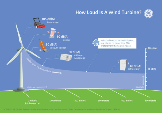 Did you know that wind power causes cancer?