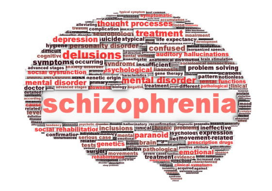 Do I have SCHIZOPHRENIA?