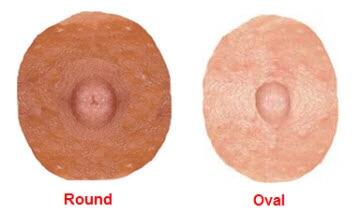 What type of areoles do you have ladies?
