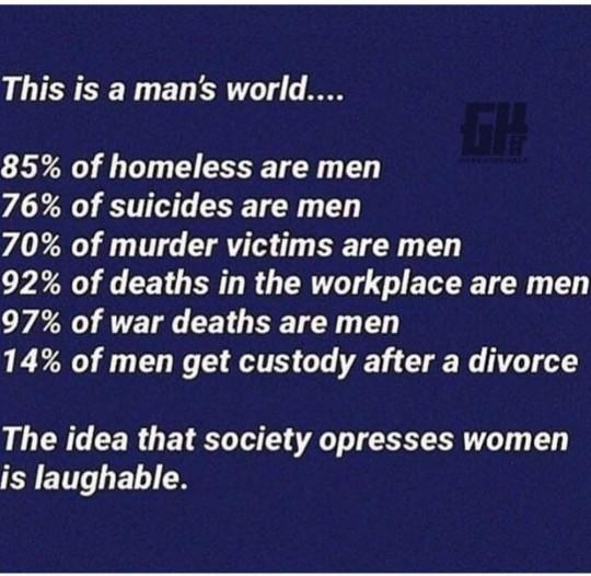 What is your opinion on these numbers about men?