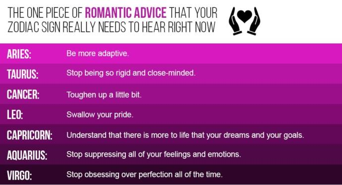 Would you give romantic advice to a friend who asked for it?
