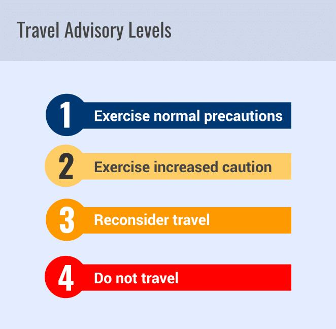 Do you agree with the travel warning (read it below) Uruguay made for travelers to the United States?