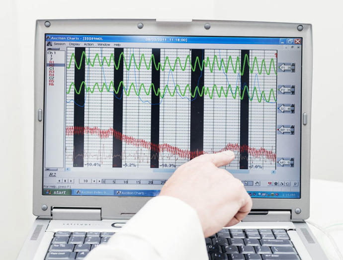 What are your views on polygraph testing?
