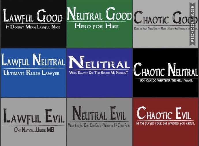 What Dungeons and Dragons alignment are you?