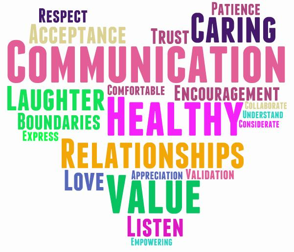 What is a relationship to you? How would you describe it?
