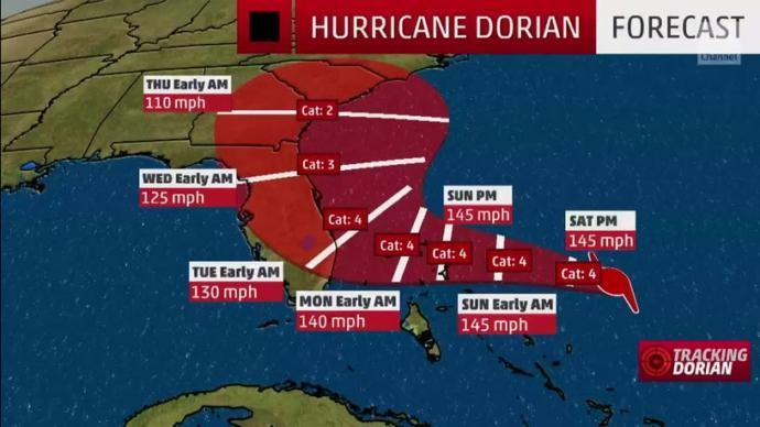 How are you guys in relation to Hurricane Dorian?