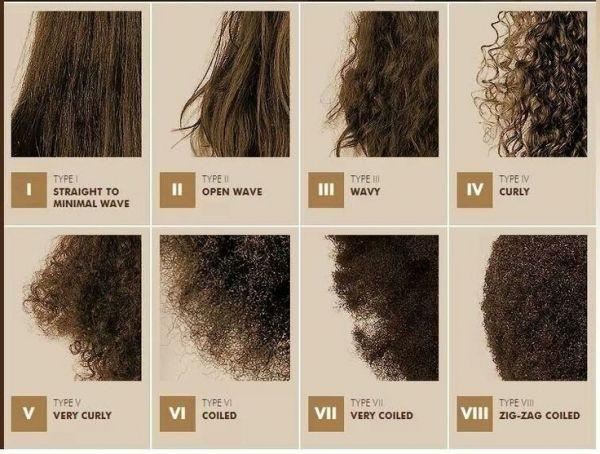 All hair texture are beautiful!! but guys which one is the most attractive and least attractive in ur opinion? and why?