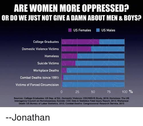 American men, do your lives have any value in the Liberal society that you live in?