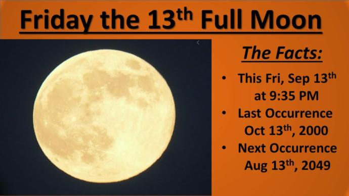 It's Friday the 13th and on a full moon how are you not afraid?