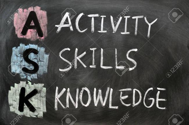 What is a particular skill or activity that you would love to master?