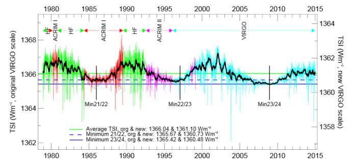 Question for deniers of anthropogenic climate change, if not human activity, what is causing the recent warming?
