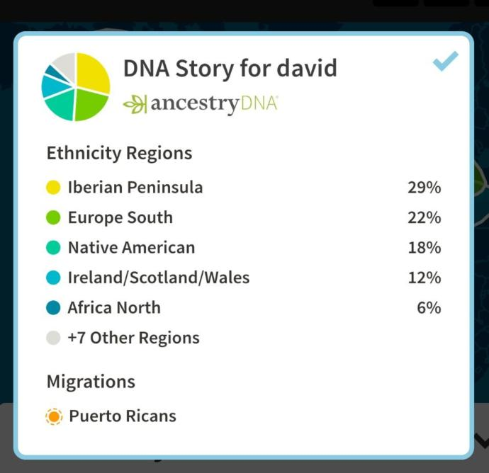 Would a surprising Ancestry DNA test change how you feel about another race?