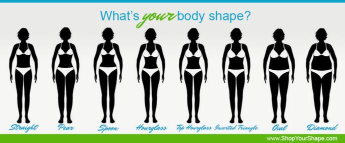 What's my body type?