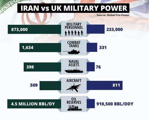 How can the UK be so bold as to steal one of our great Iranian ships?