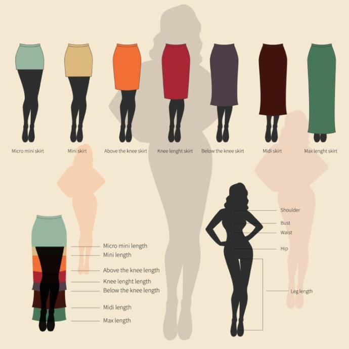 Guys, What skirt/dress length do you find attractive (see pics)?