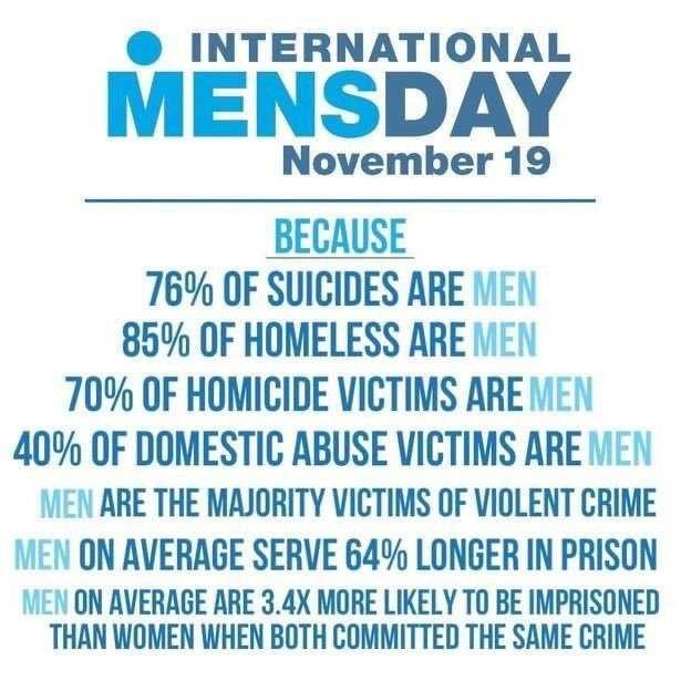 Are you celebrating international mens day?