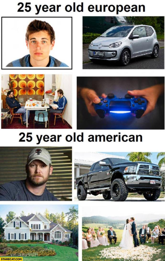 European vs American. Which of these pictures is more true??