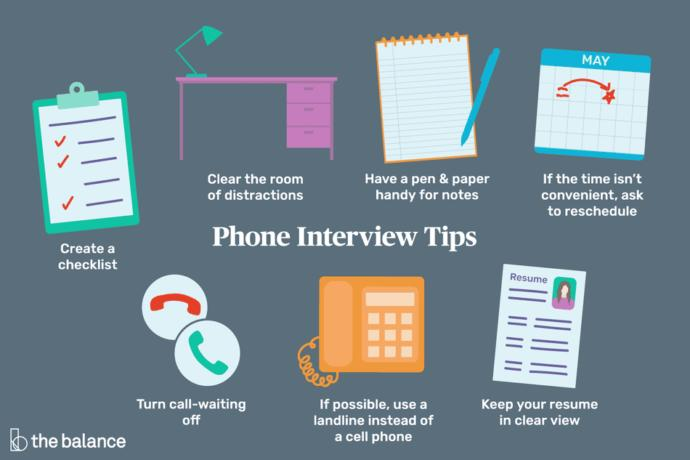 How to ace a phone interview?