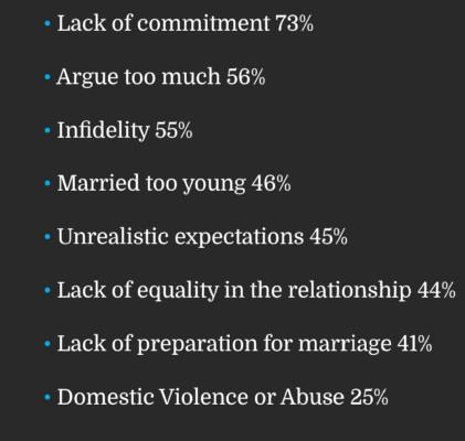 Why do conservative people especially older men romantise young marriage?