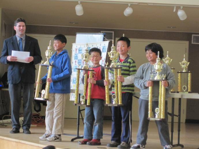 Do you support the idea every child should get a trophy and be celebrated even though they lost the competition?