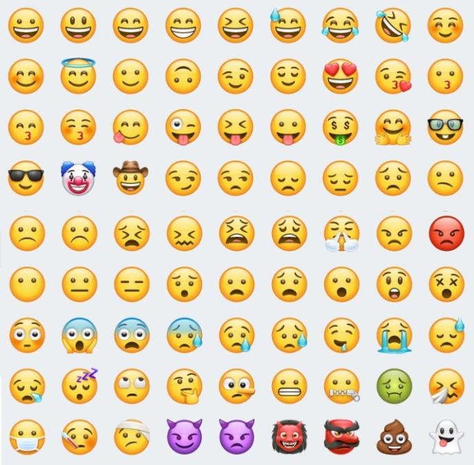 What is your favorite emoji?
