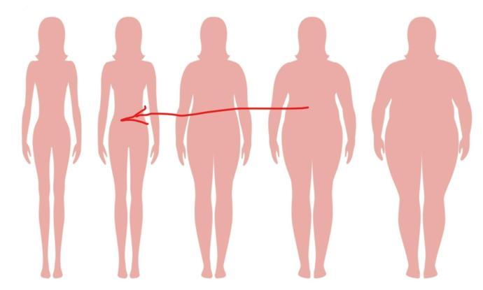 My female friend got obese?