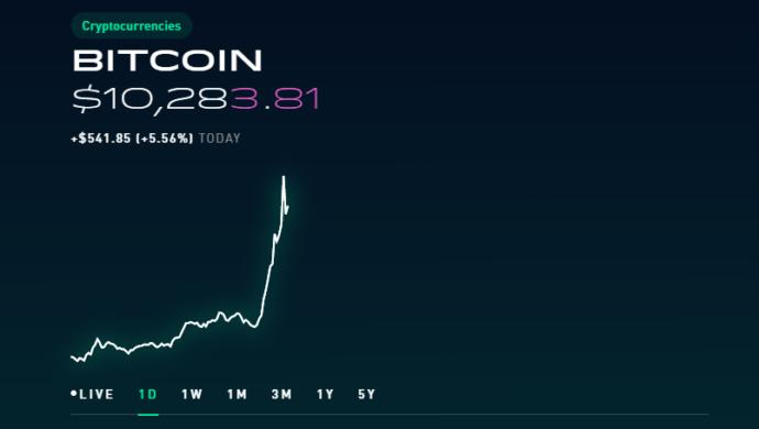 Anyone invested into bitcoin?