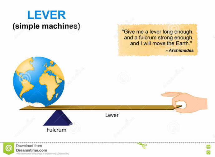 Considering the lever effect by Archimedes, is it really the levers length or rather its tension?