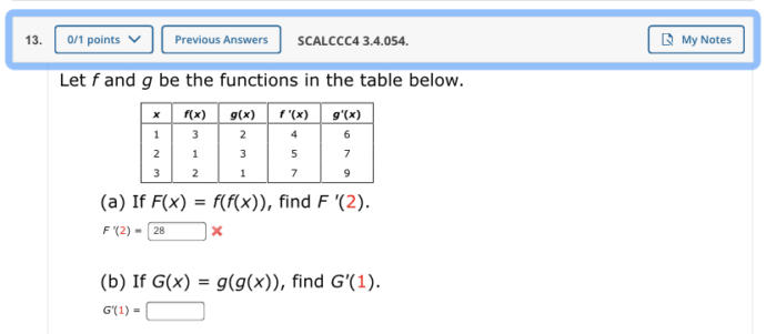 What is f'(2) and g'(1)?