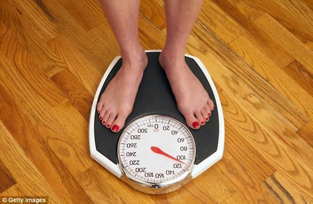 Which one is more accurate: Mechanical or Digital weight scale?
