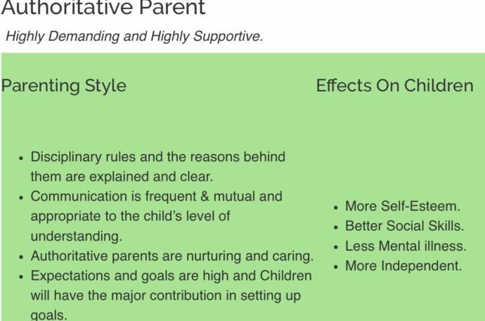 "Do you try to find out your potential/partner's ""future parenting style"" early on in the relationship? When?"