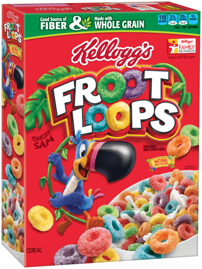 Kelloggs: Cereal Part 2:Which do you choose for breakfast?
